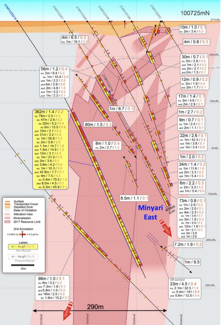 Cross section at Minyari displaying high-grade gold drill intercepts from the diamond tail of hole 21MYCD0216