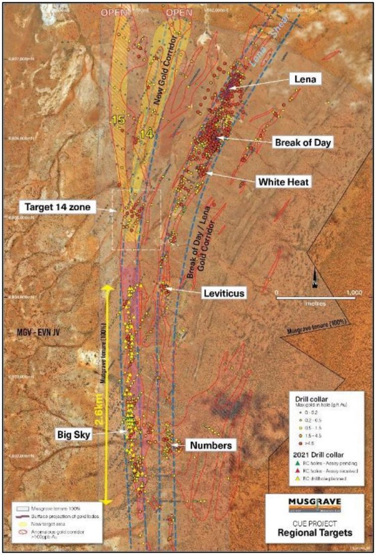 Map of Musgrave Minerals' Cue Project, displaying Big Sky and Target 14 in proximity to the high-grade Break of Day prospect